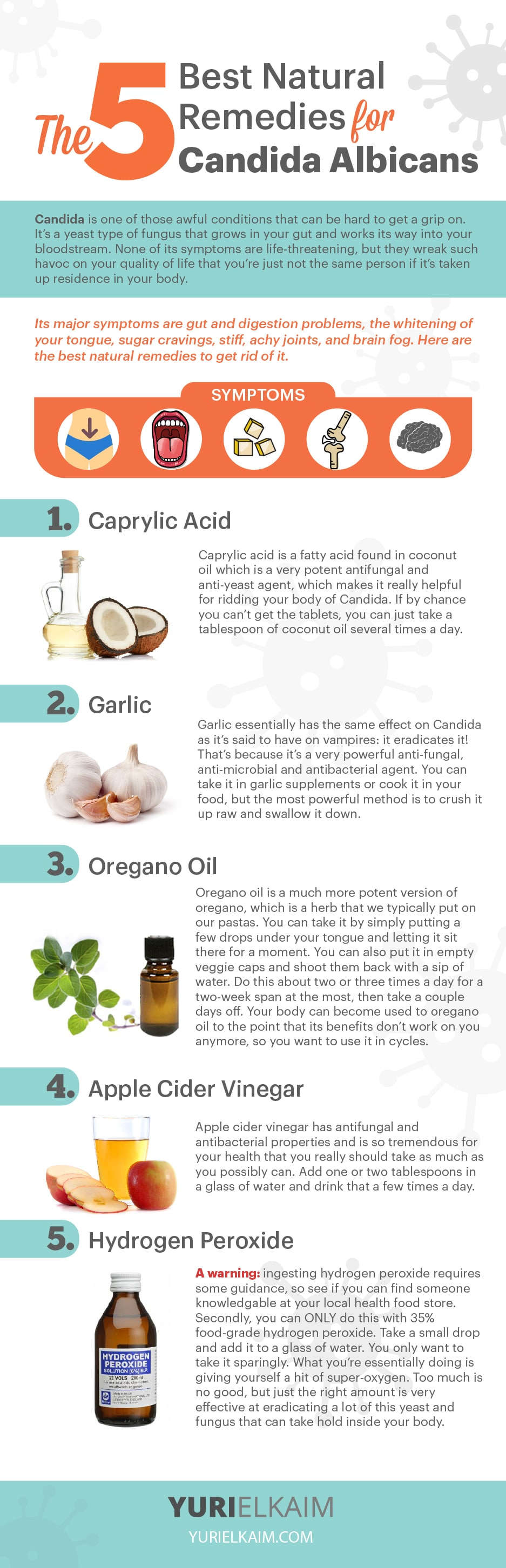Natural Remedies for Candida infections